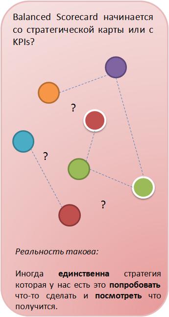 Balanced Scorecard - начинаем с KPI или со стратегической карты