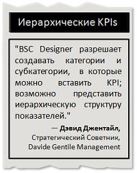 Иерархические KPIs