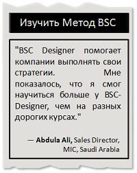 Изучить Метод BSC