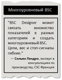 Многоуровневый BSC