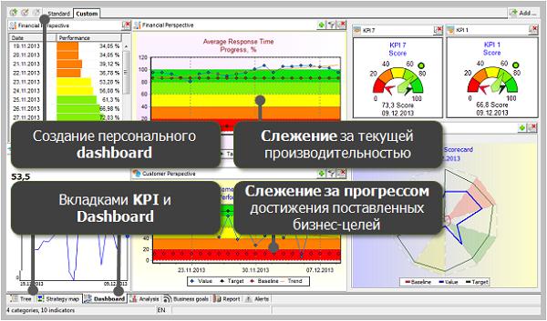 Панель управления в BSC Designer