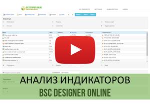 Обучающее видео: анализ индикаторов в BSC Designer Online