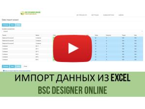 Обучающее видео: импорт данных для индикаторов из MS Excel
