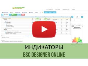 Обучающее видео: KPIs en BSC Designer Online