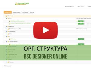 Обучающее видео: орг. структура ССП в BSC Designer Online