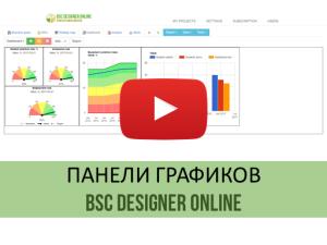 Обучающее видео: панели графиков в BSC Designer Online