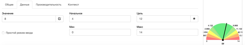 Пример количественной метрики: количество членов комитета