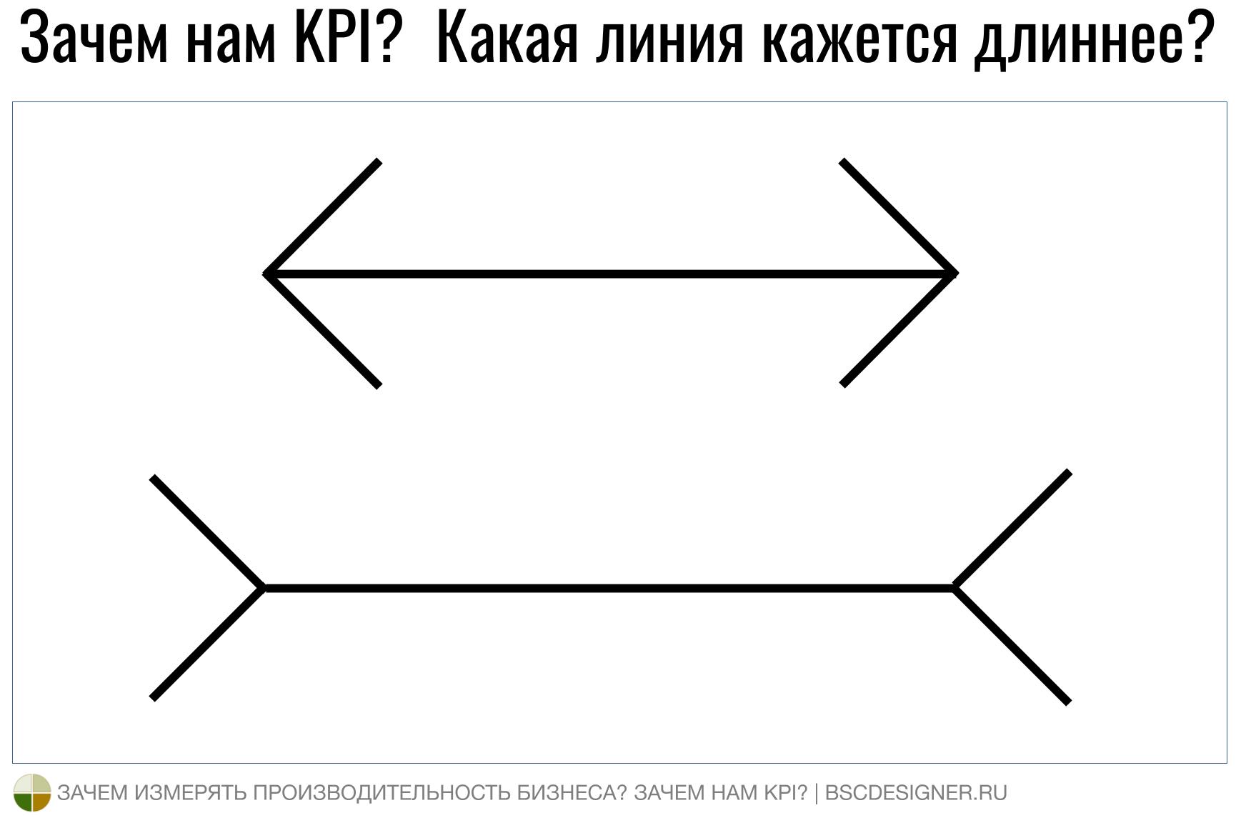 Думаете, вам не нужно ничего измерять? Посмотрите на это изображение и скажите, какая линия длиннее.