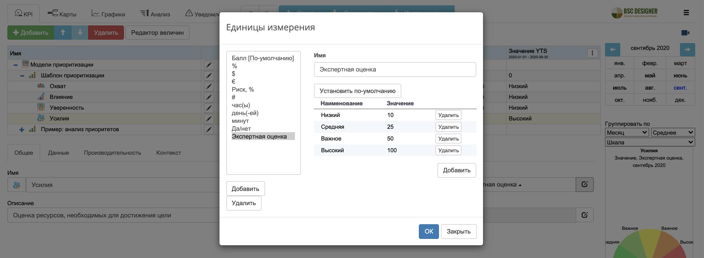 Единицы измерения экспертной оценки в BSC Designer