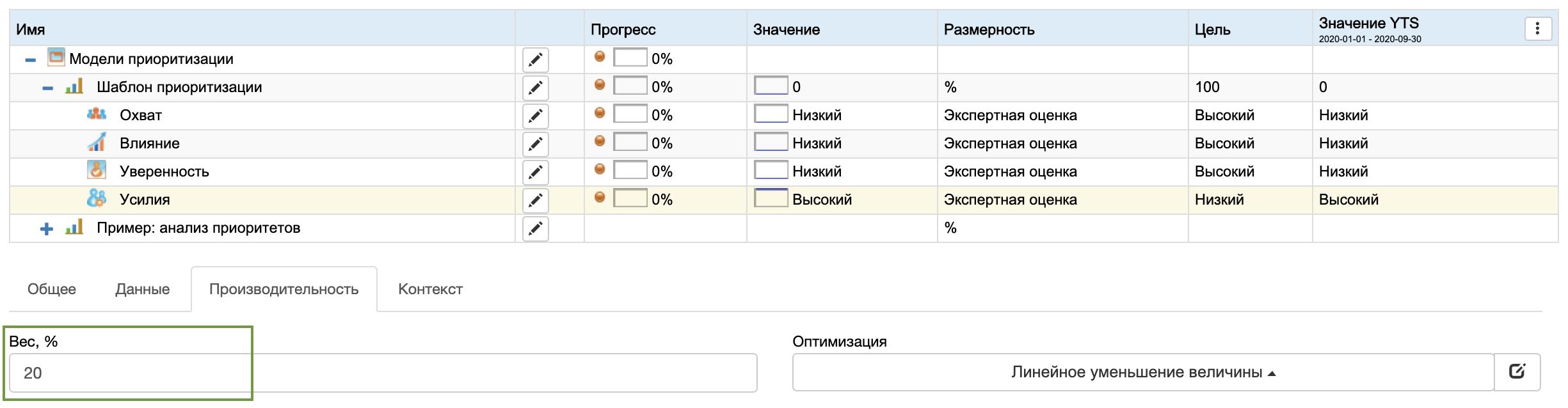 Вес параметров приоритизации в BSC Designer