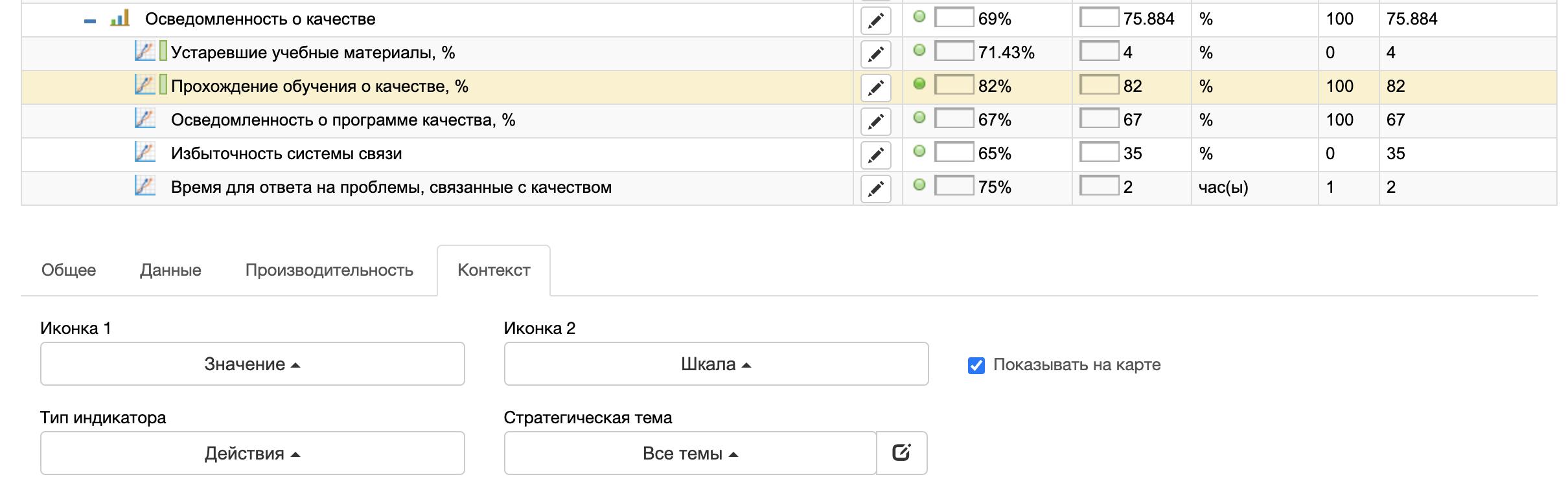 Показатели действия и результата в BSC Designer Online