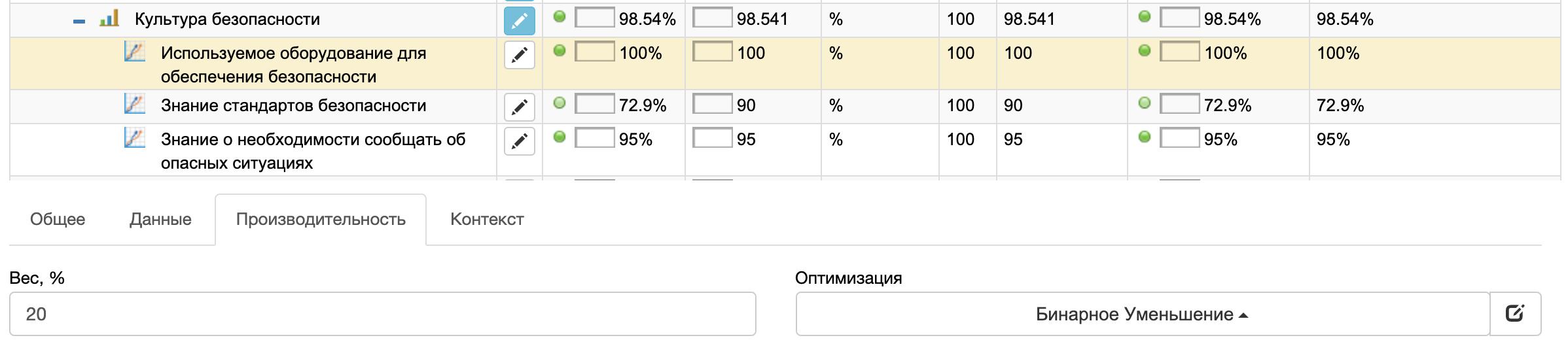 """Бинарная оптимизация KPI """"Используемые средства защиты"""""""