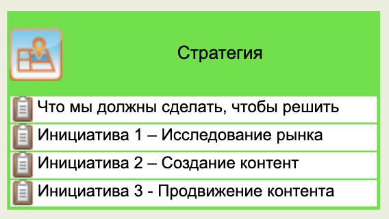 Стратегия 7s