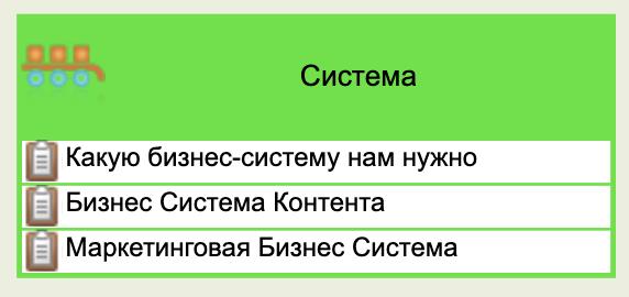 Системы 7s