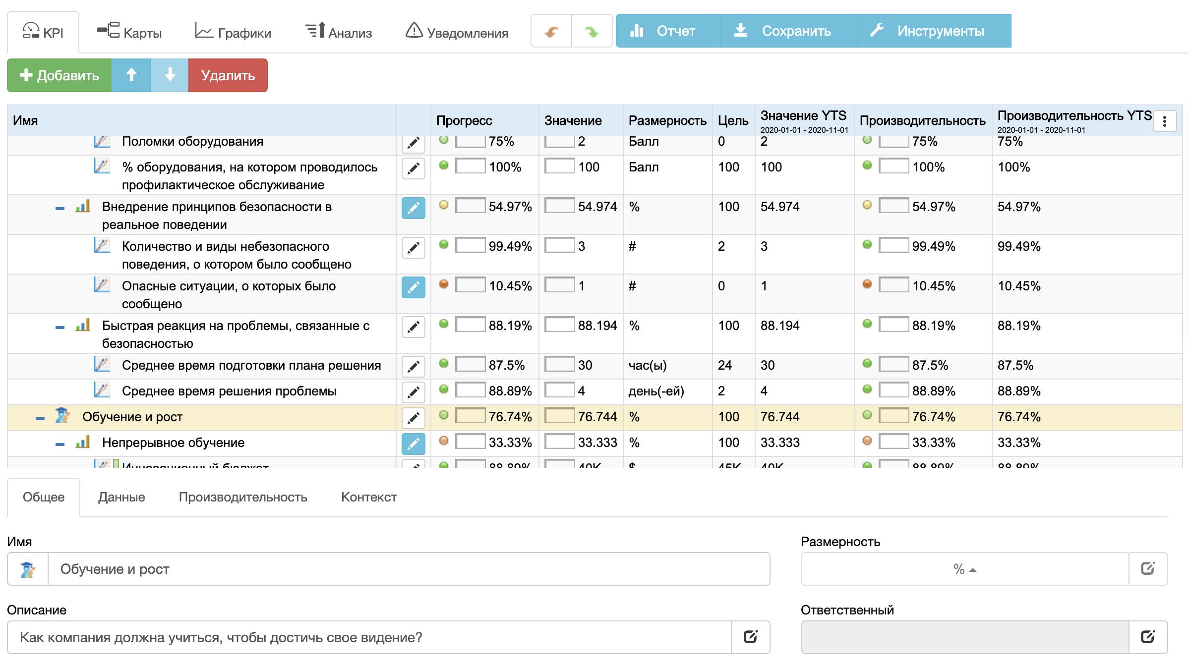 KPI безопасности в BSC Designer Online