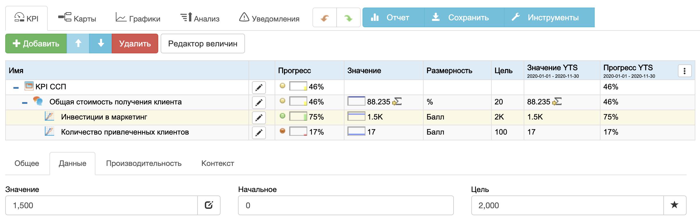 Вкладка KPI в BSC Designer Online