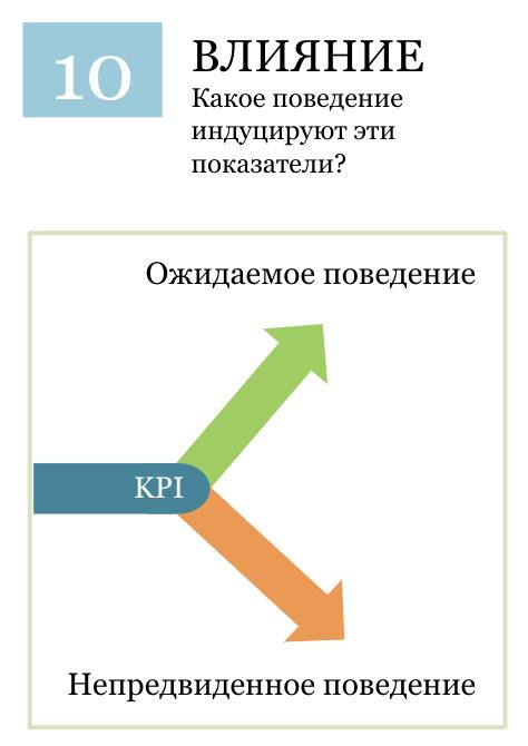 KPI-система: измерение влияния