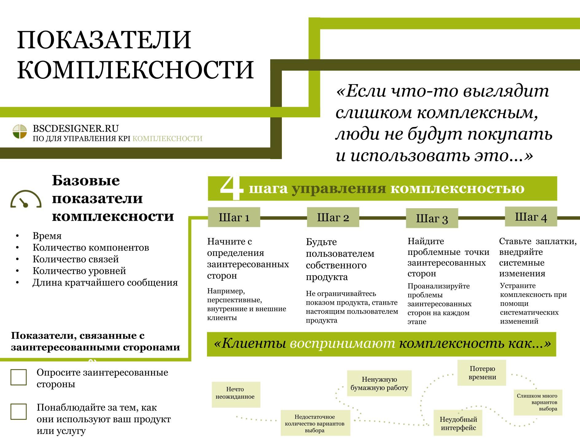 Показатели комплексности: 4 шага к управлению комплексностью