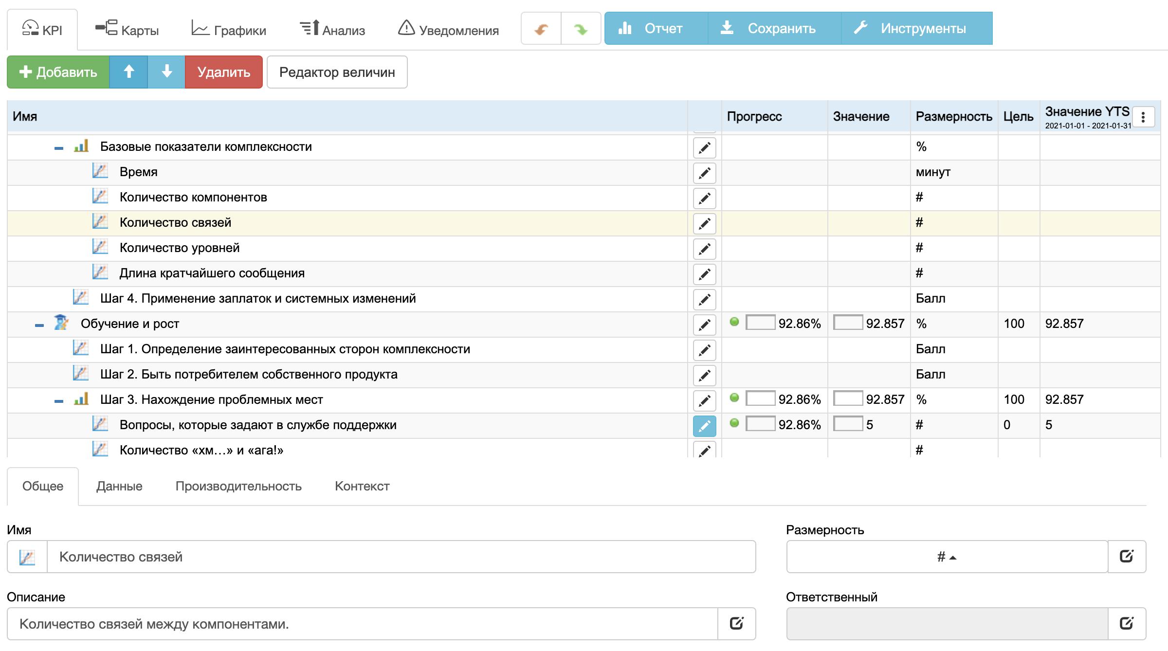 Базовые показатели комплексности в BSC Designer Online