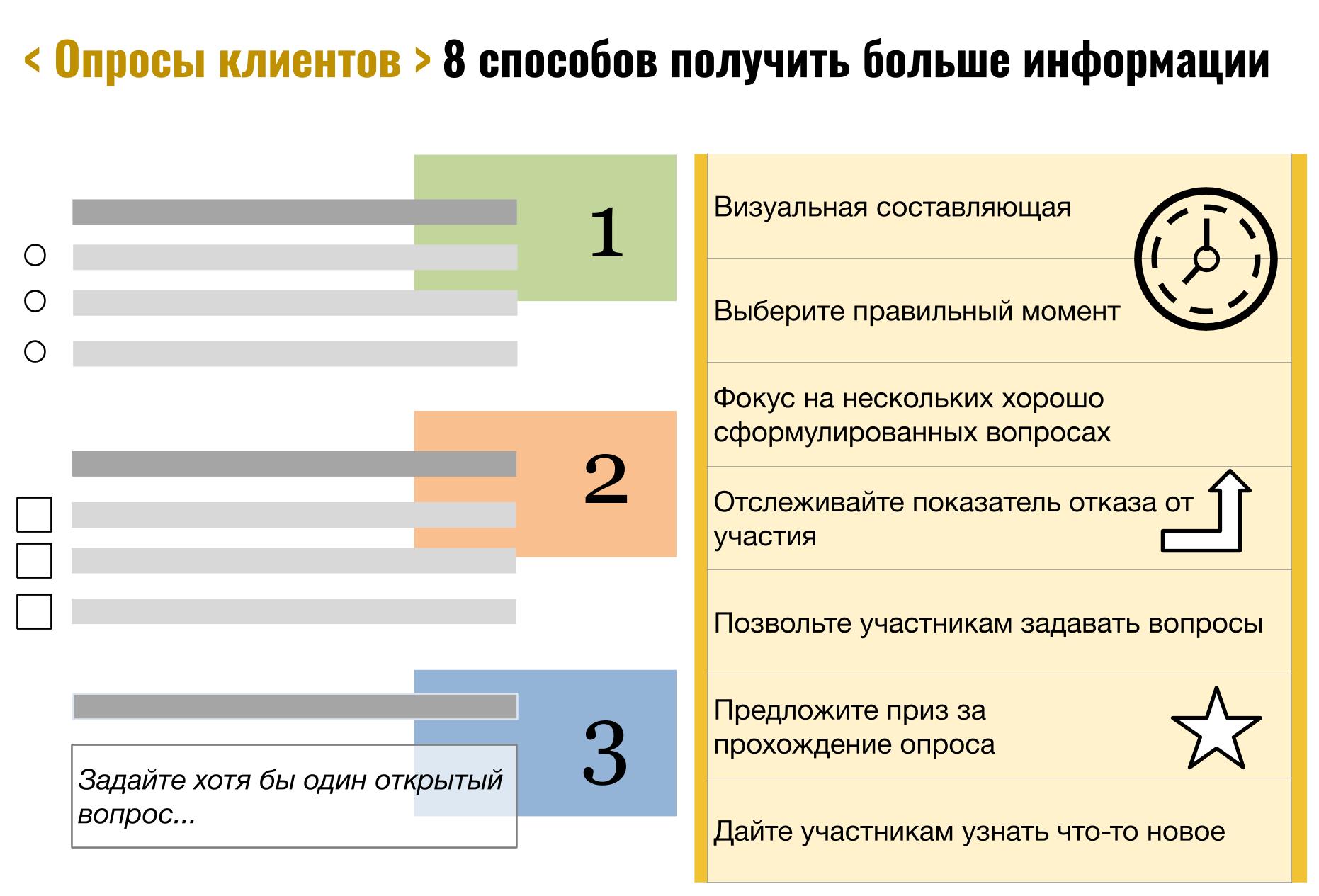 8 способов получить больше информации из опросов клиентов