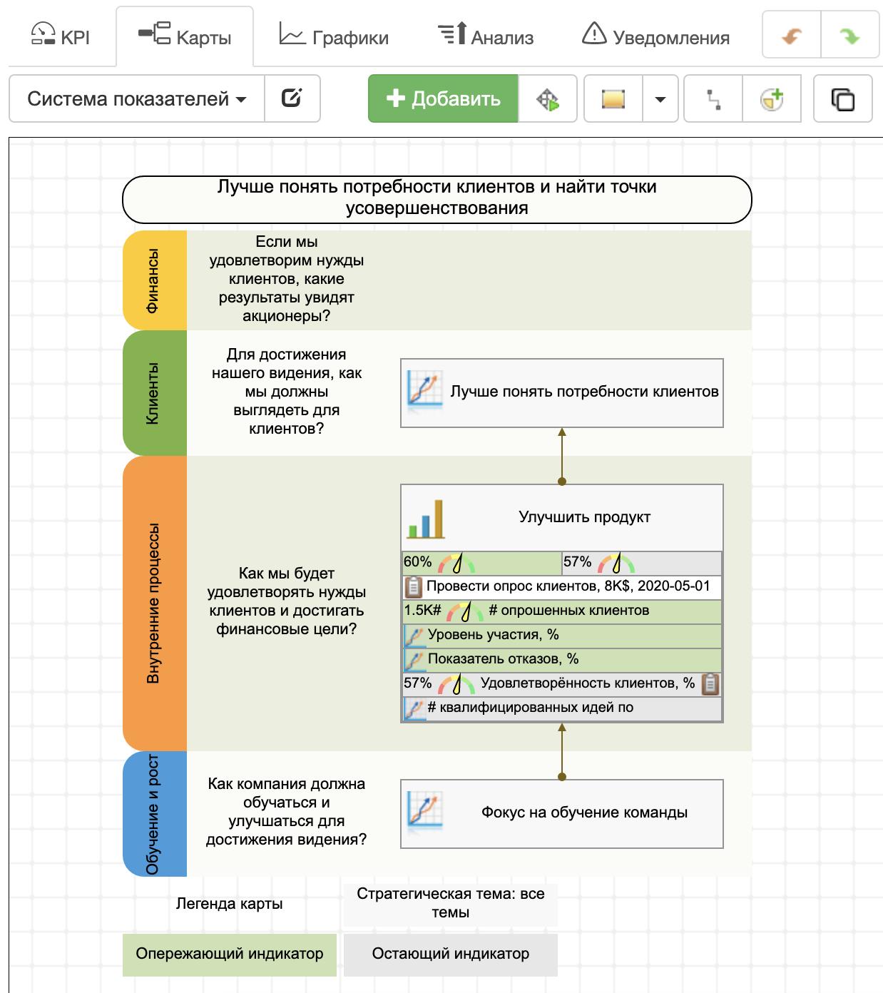 Стратегическая карта и опрос